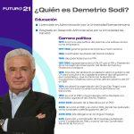 Demetrio Sodi coordinador nacional futuro 21