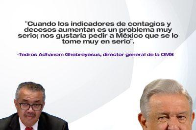 Posicionamiento de Futuro 21 sobre la alerta de la OMS al presidente López Obrador